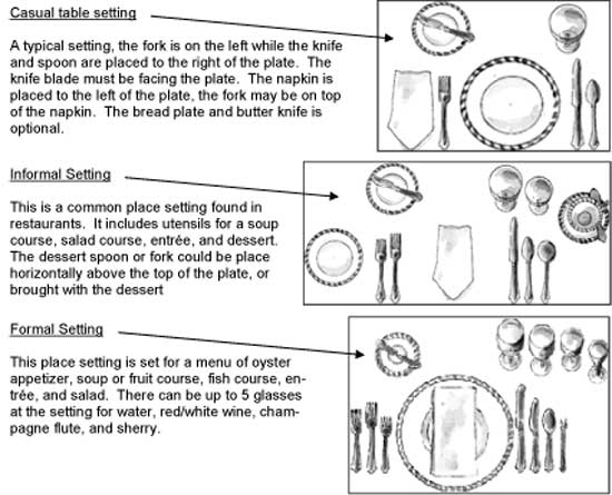 Here is a good guide to help you when you already have so much on your mind. Whether you are having a casual dinner or a formal affair this guide is so ...  sc 1 st  MyThirtySpot & Place Setting Guide: Casual Informal or Formal - MyThirtySpot